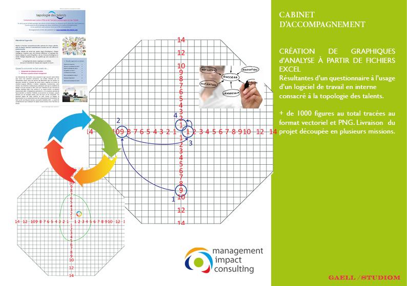 http://www.chloedelachaise.com/files/gimgs/18_gaell-studiom-graphistes-online-14.jpg
